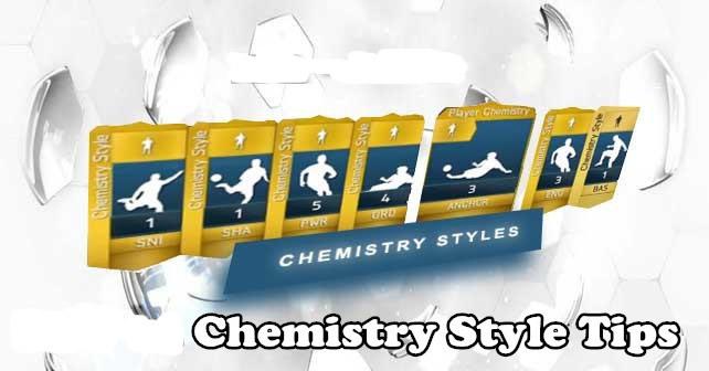 chemistry-style